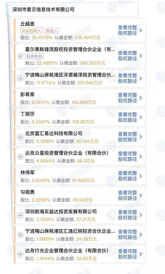 浙江湖州6车追尾致6死3伤 省委书记、省长作批示