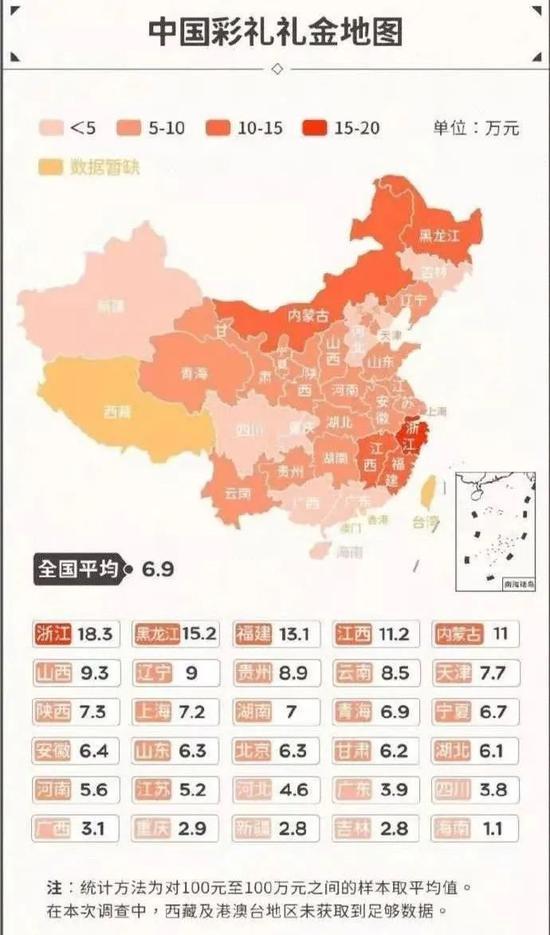 谷雨数据:《2020年国人彩礼调查》,调研时间:2020年9月12-15日,样本量1846
