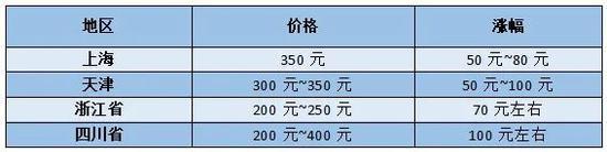 水松胶89947F9FE-8994791