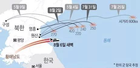 朝鲜自今年5月以来的数次试射飞走距离   图源:韩联社