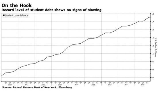 (图via Bloomberg)
