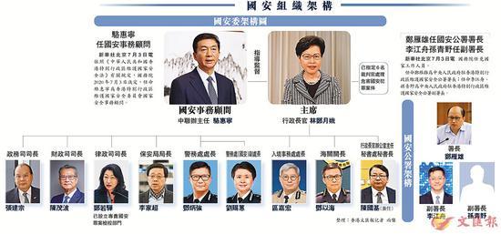 图源:香港文汇报