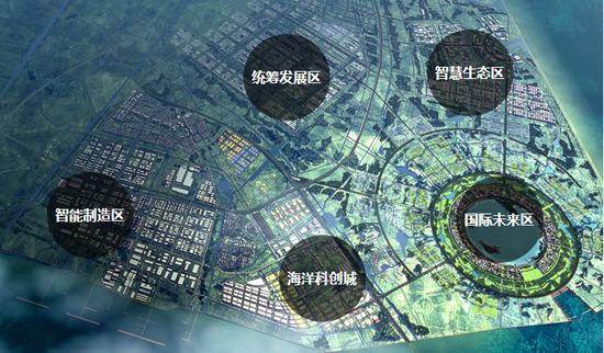 临港地区规划图