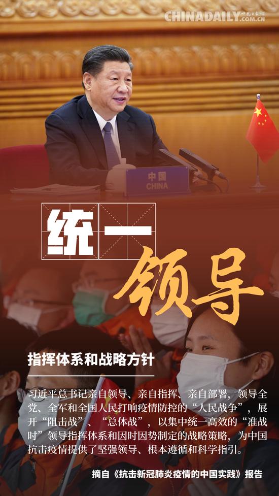 海报|抗击新冠肺炎疫情的中国实践