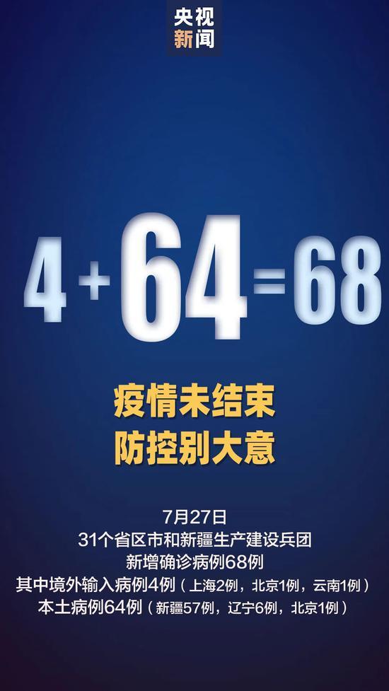 本土+64!大连疫情已传5地9城市 北京出现关联病例