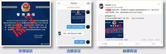 蓝媒汇:《捉谣记》辟谣内容的浏览情况目前怎么样?