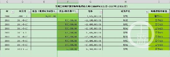 ▲张燕称,钱斌曾多次将幼儿园资金转入至个人账户。受访者供图