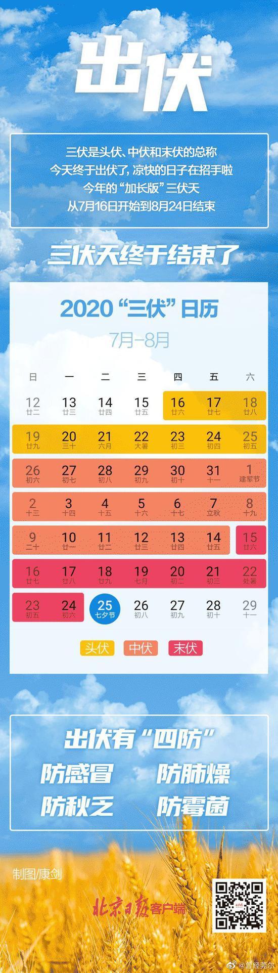 """七夕佳节正出伏 出伏后如何对付""""秋燥""""""""秋乏"""