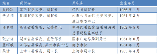 《机构投资者》杂志奖项揭晓 碧桂园荣获5项年度大奖