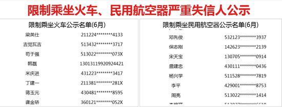 限制乘坐火车、民用航空器严重失信人公示。信用中国网站截图