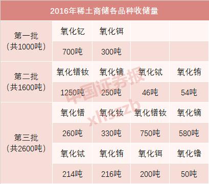 数据来源:百川资讯