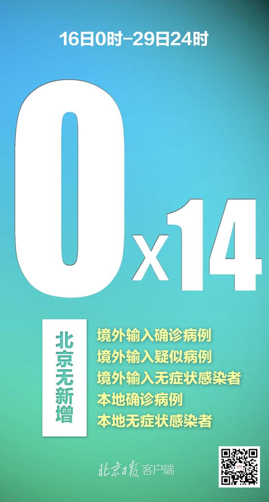 北京,十个好消息!