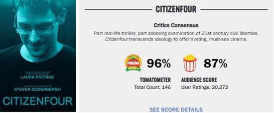 ·纪录片《第四公民》烂番茄新鲜度高达96%