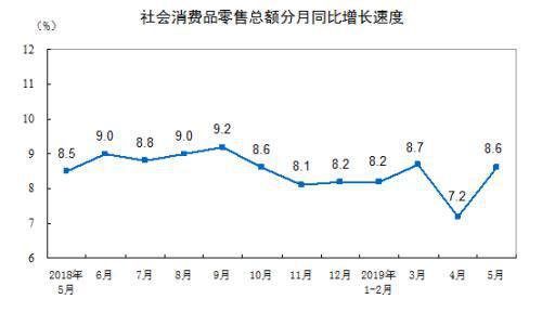 机构预测GDP增速继续处于6%-6.5%