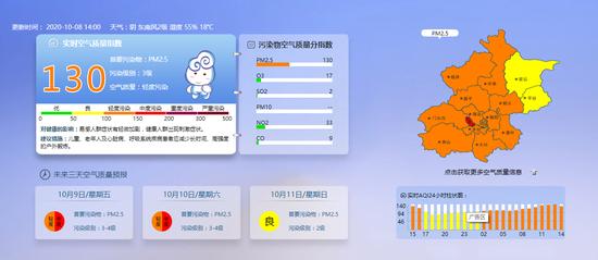 污染天来了!北京8日到10日有轻中度污染过程