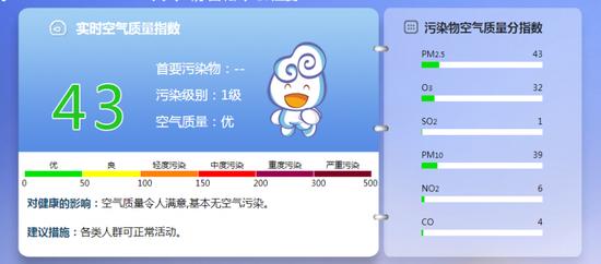 北京空气质量恢复至一级优