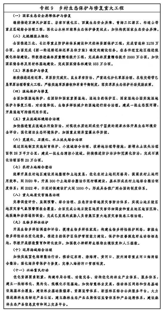 专栏9 乡村生态保护与修复重大工程 新华社发