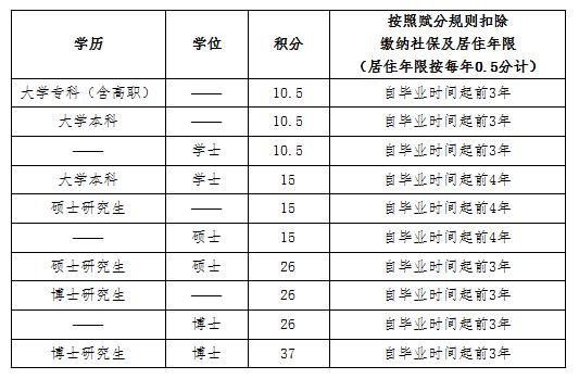 黃奇帆:重慶家庭6-7年的收入可買一套房,得益于地票制度