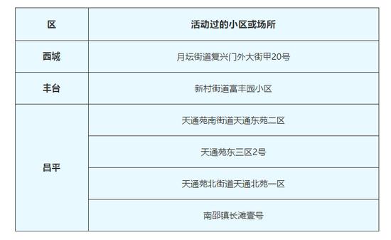"""沈阳男子称""""我市新冠病毒疫情已死亡9万多人""""被拘"""