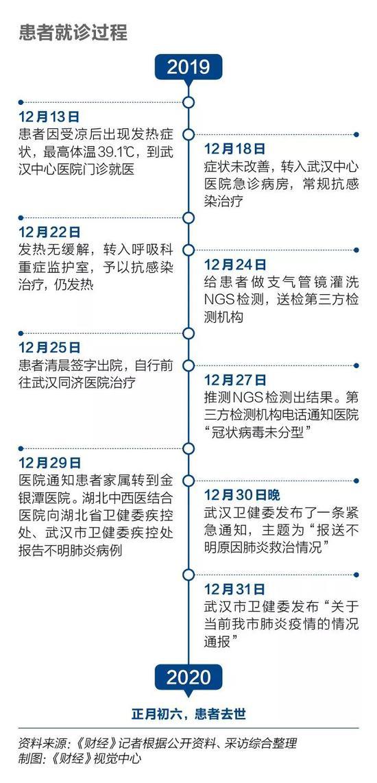 李保芳:茅台明年甚至到后年上升周期还将持续