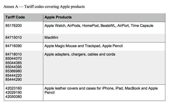 苹果公司在信中称,美国拟对华产品征税计划涵盖了该公司的一系列产品
