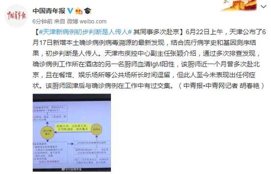 天津新病例初步判断是人传人 其同事曾多次赴京插图