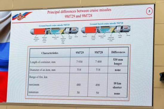 ▲俄军揭示的9M728和9M729巡航导弹性能参数展板
