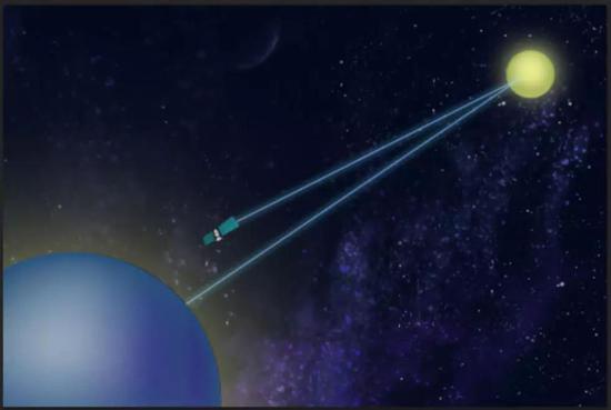 地月激光测距示意图 图片来源:科技日报