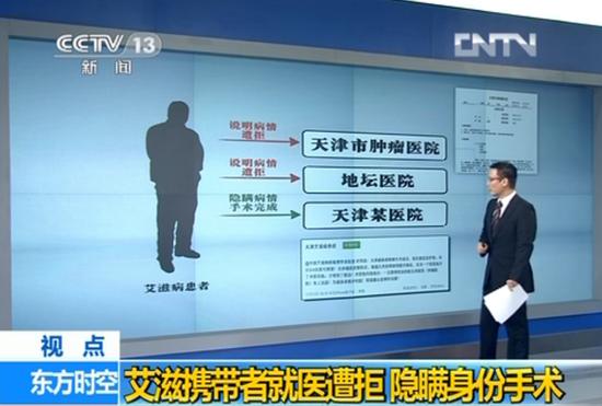 2012年央视报道天津晓峰事件。图片来自视频截图