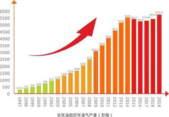 中国石油报 图