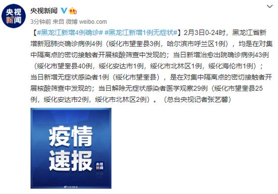 黑龙江新增4例确诊病例及1例无症状 黑龙江新冠疫情最新消息