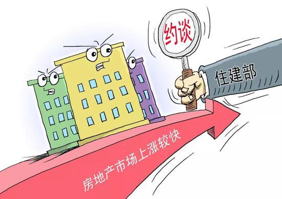 抢人大战致二线城市房价上涨?这几城拧紧楼市阀门房地产市场商品房约谈