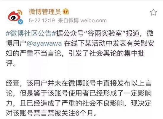 Ayawawa因不当言论被禁言、禁被关注6个月。(图片来自新浪微博)