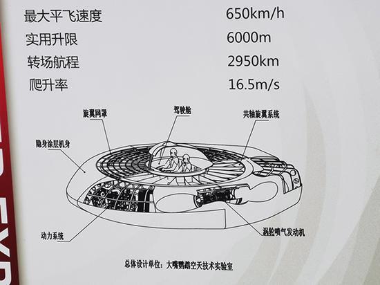 """""""超级大白鲨""""武装直升机结构示意图。"""