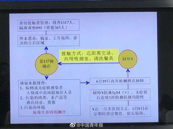 天津新病例初步判断是人传人 其同事曾多次赴京插图(1)