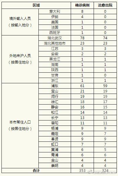 港股通(沪)净流入8.88亿港股通(深)净流入4.35亿