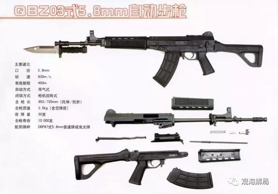 (03式步枪)