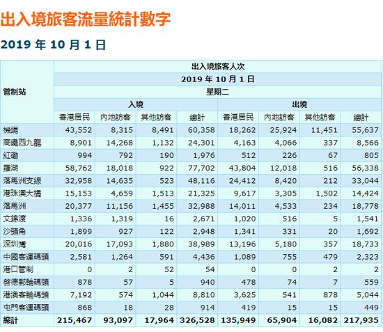 """衍生品市场""""三部曲"""" 折射中国经济发展活力"""