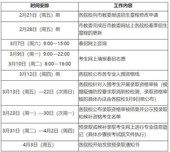 生态环境部:国外网站传武汉SO2浓度上升严重失真