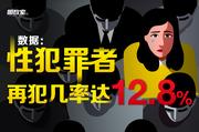性犯罪者再犯几率达12.8%