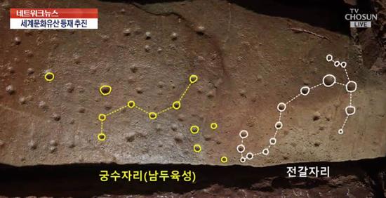 """韩国古墓发现的星座图,左边是人马座,右边为天蝎座。(""""朝鲜TV"""")"""