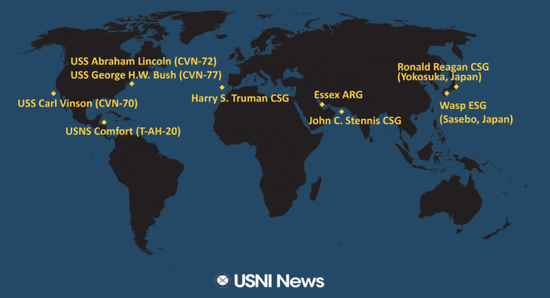 """美国航母分布图:""""里根""""和""""布什""""在东海岸,""""卡尔·文森""""在西海岸接装F-35C,斯坦尼斯在中东,里根在横须贺 图源:USNI"""