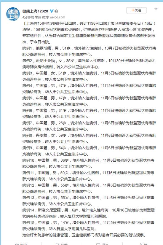 上海有15例确诊病例今日出院,共计1198例出院