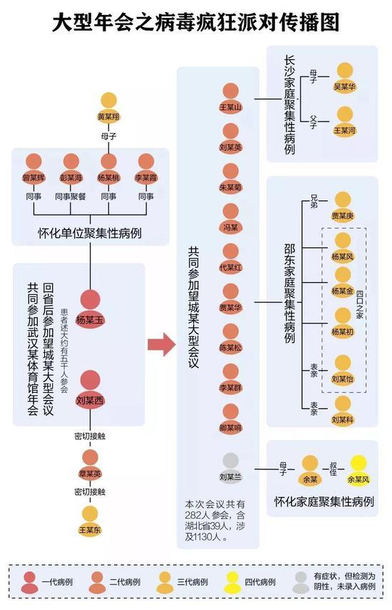 武汉火眼实验室超过百万网友参与讨论了这件事情
