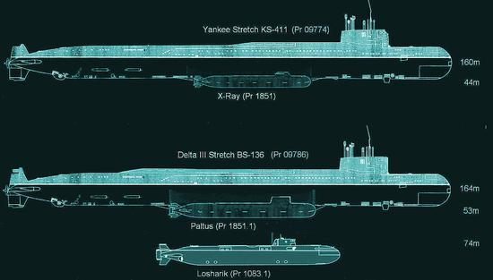 """AS-12""号深潜器可以紧贴在德尔塔III型核动力潜艇下航行"