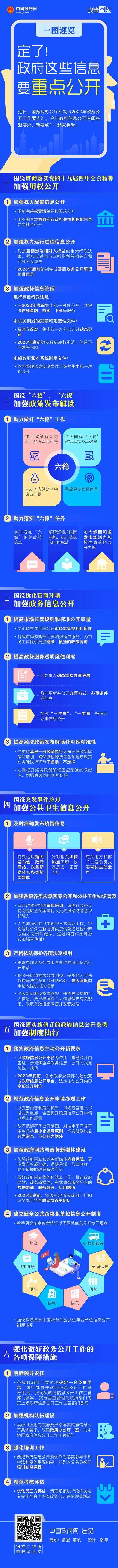 微视频:中俄元首的仲夏之约