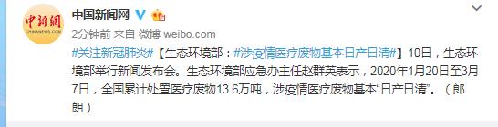 统计局:12月中旬生猪(外三元)34.2元/千克下跌2.8%