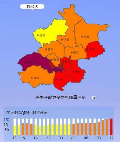 注意防护 北京局地空气已达严重污染
