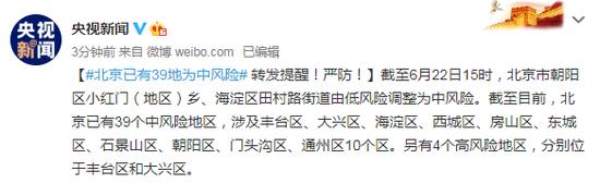 北京已有39地为中风险 转发提醒!严防!插图