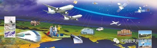 ▲ 北斗卫星导航系统应用模拟图